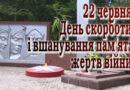 22 червня – День скорботи та 79-а річниця, як почалася Друга світова війна для України